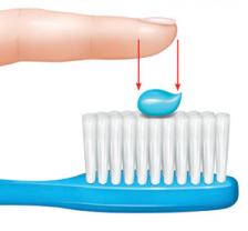 cantidad pasta dental bebés